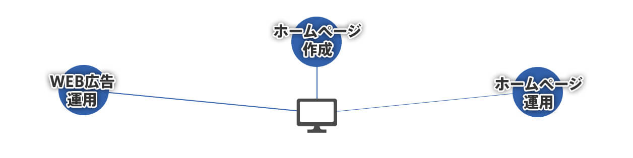 サービス内容ヘッダー画像