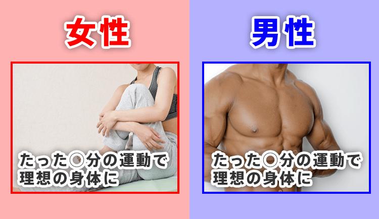 女性と男性で画像を変える